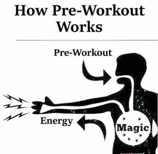 "Pre-Workout: A ""Nice to Have"""